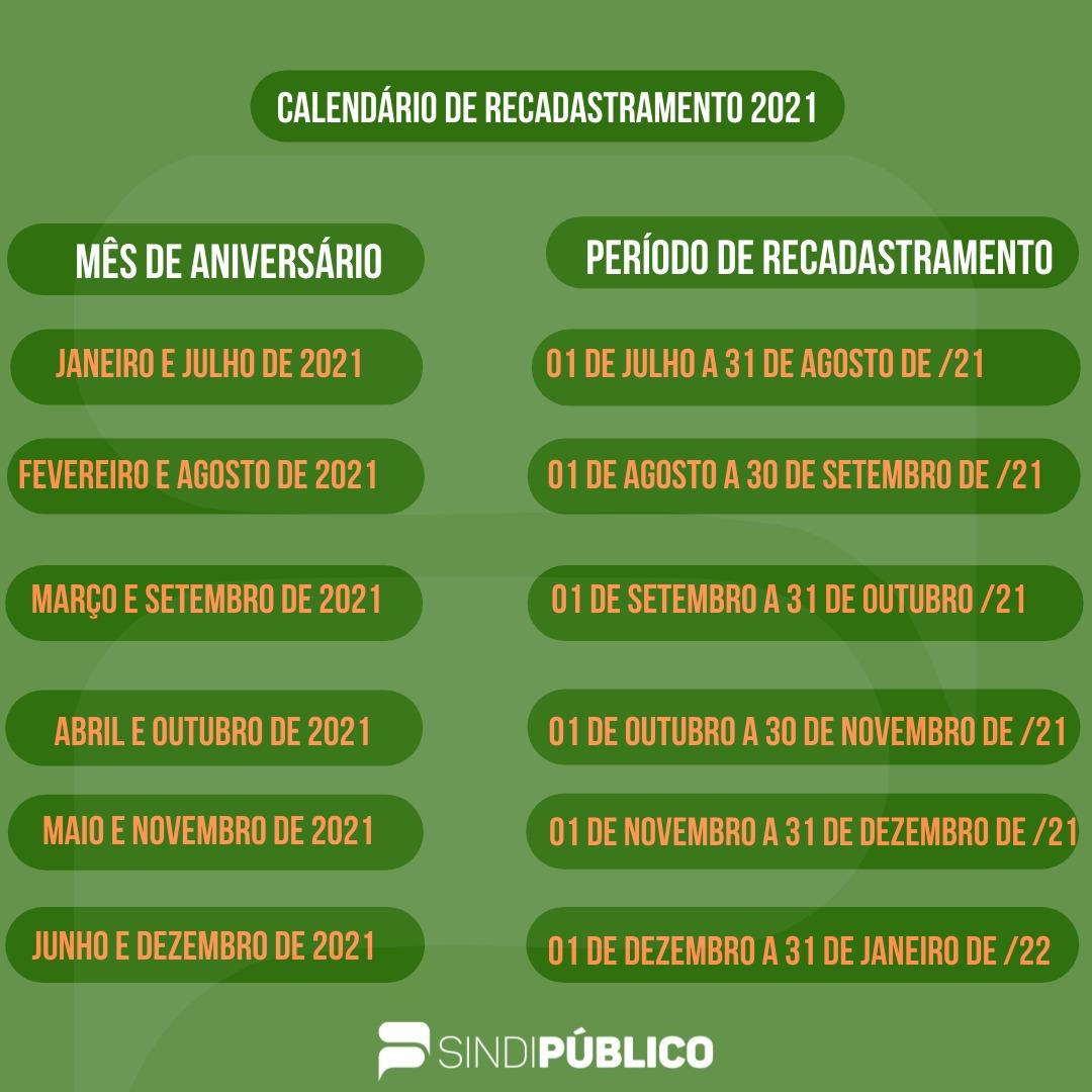 APOSENTADOS E PENSIONISTAS DEVEM SE RECADASTRAR A PARTIR DE 1º DE JULHO