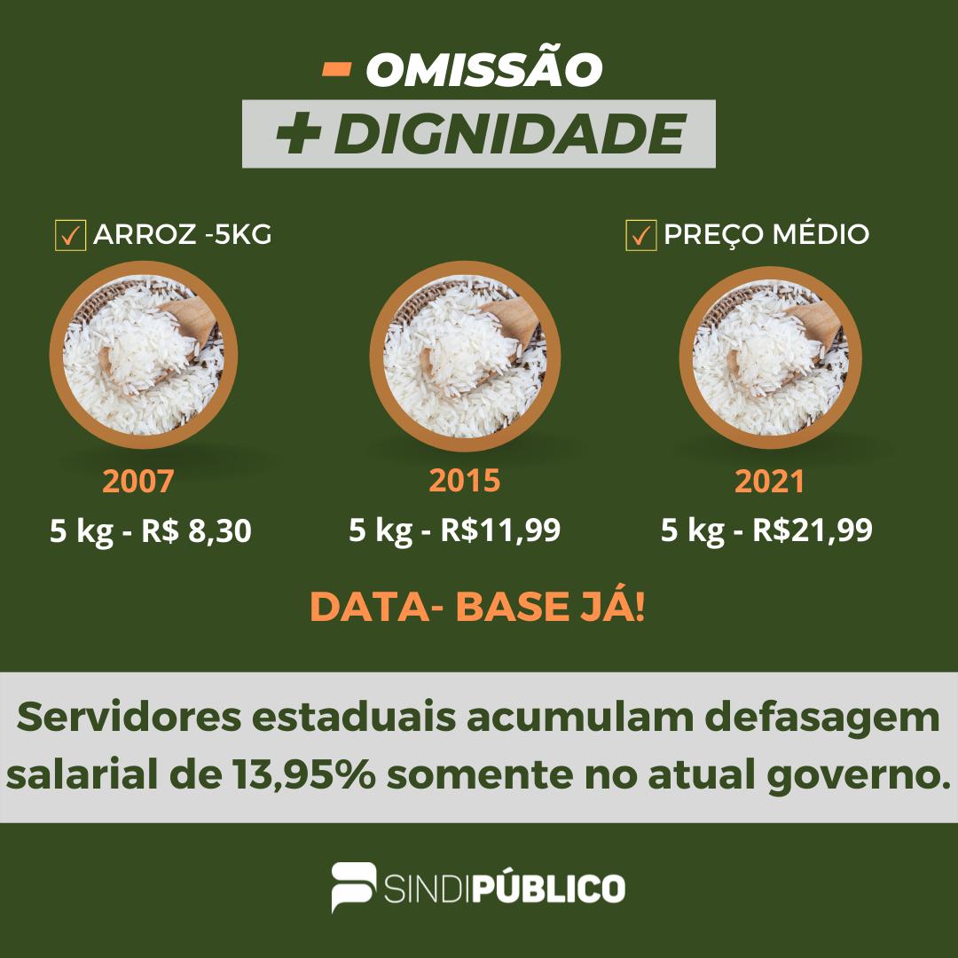 SERVIDORES ESTADUAIS ACUMULAM DEFASAGEM SALARIAL DE 13,95% SOMENTE NO ATUAL GOVERNO