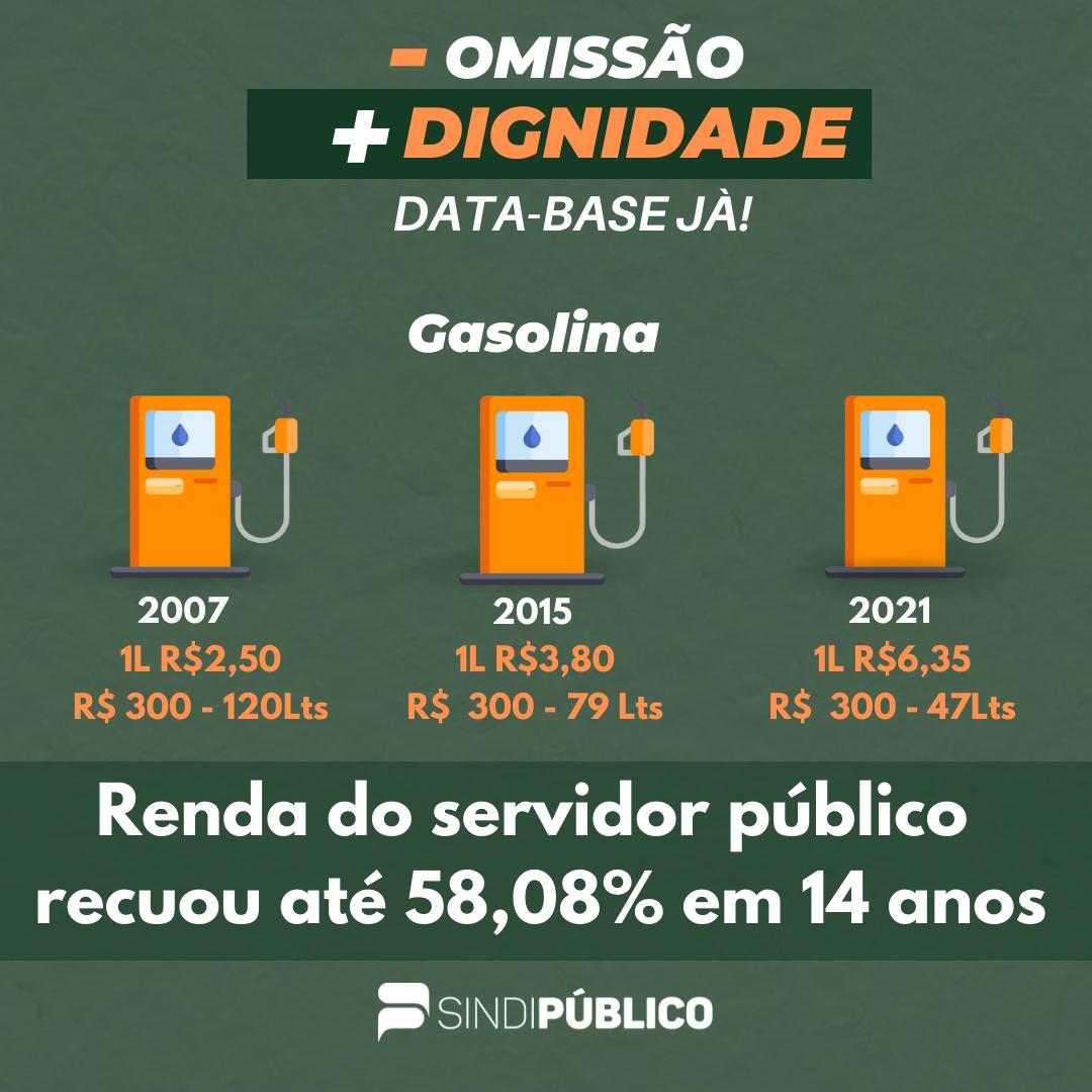 DATA – BASE: RENDA DO SERVIDOR PÚBLICO RECUOU 58,08% EM 14 ANOS