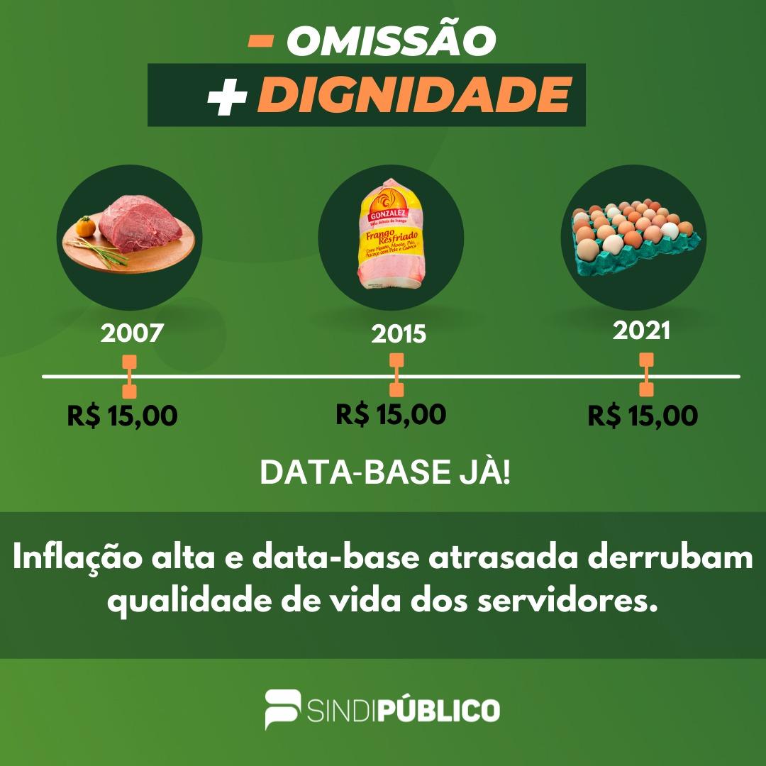 INFLAÇÃO ALTA E DATA-BASE ATRASADA DERRUBAM QUALIDADE DE VIDA DOS SERVIDORES PÚBLICOS