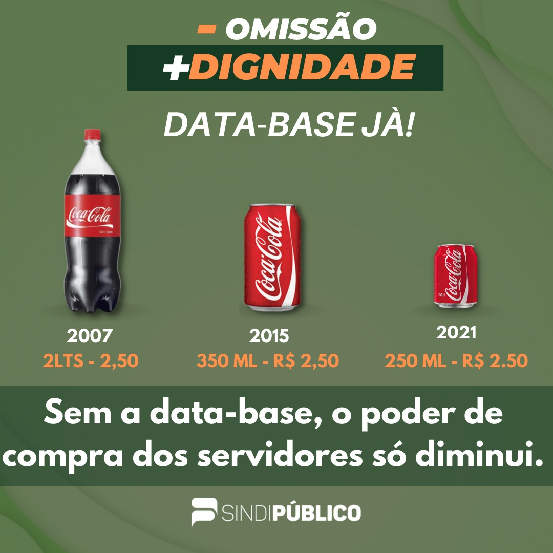 SEM A DATA-BASE, O PODER DE COMPRA DOS SERVIDORES SÓ DIMINUI